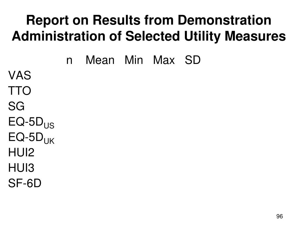 Report on Results from Demonstration Administration of Selected Utility Measures