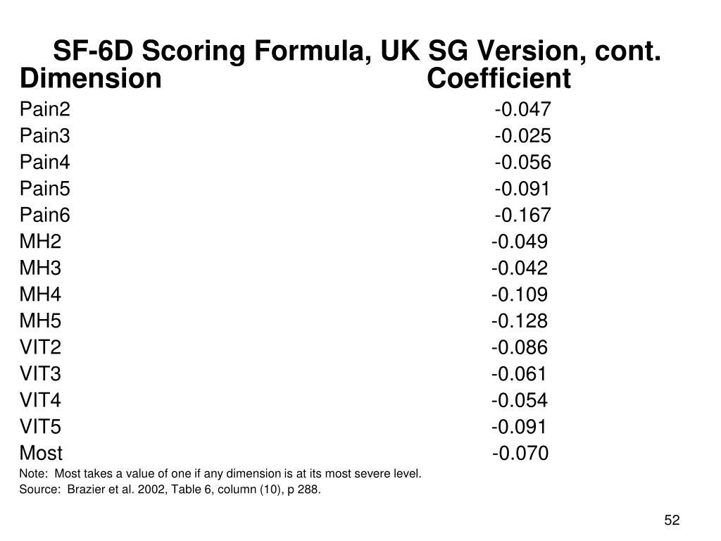 SF-6D Scoring Formula, UK SG Version, cont.