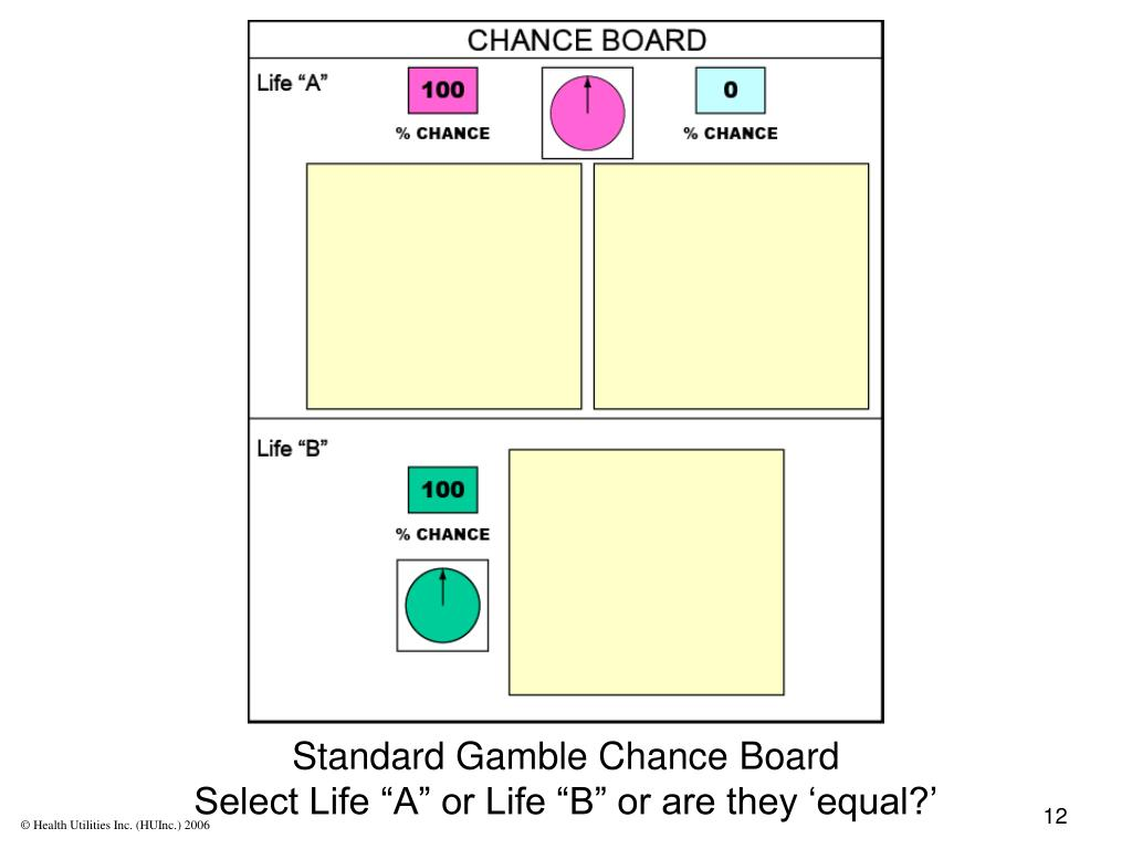 Standard Gamble Chance Board