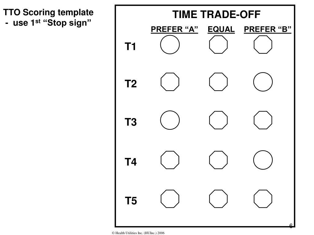 TTO Scoring template  -  use 1
