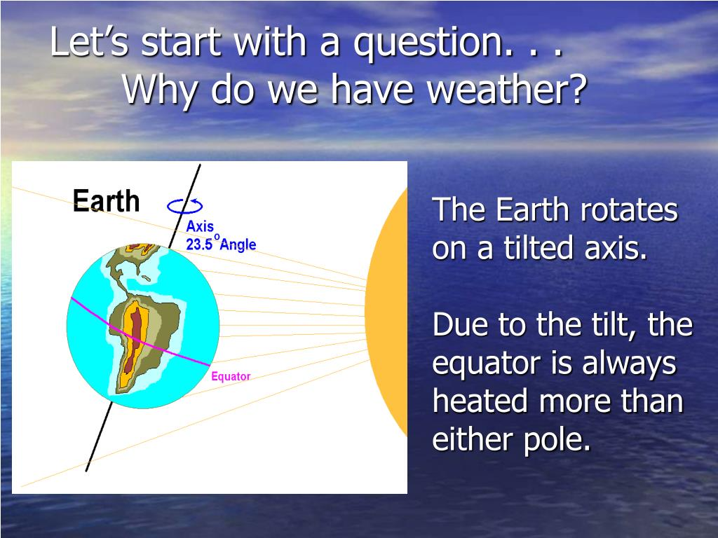 Let's start with a question. . .     	Why do we have weather?
