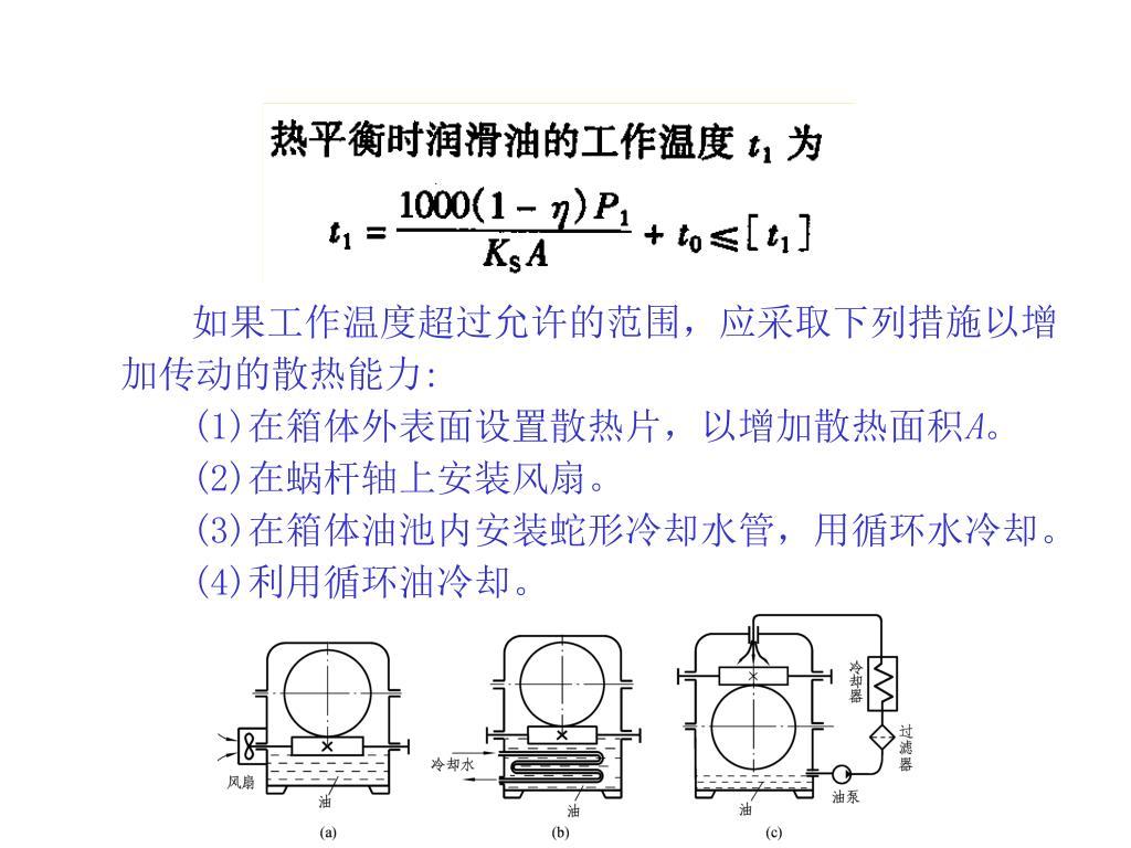 如果工作温度超过允许的范围,应采取下列措施以增加传动的散热能力