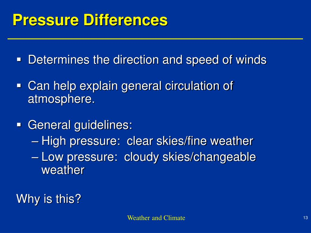 Determines the direction and speed of winds