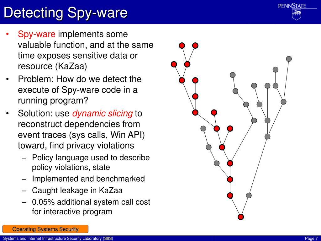 Detecting Spy-ware