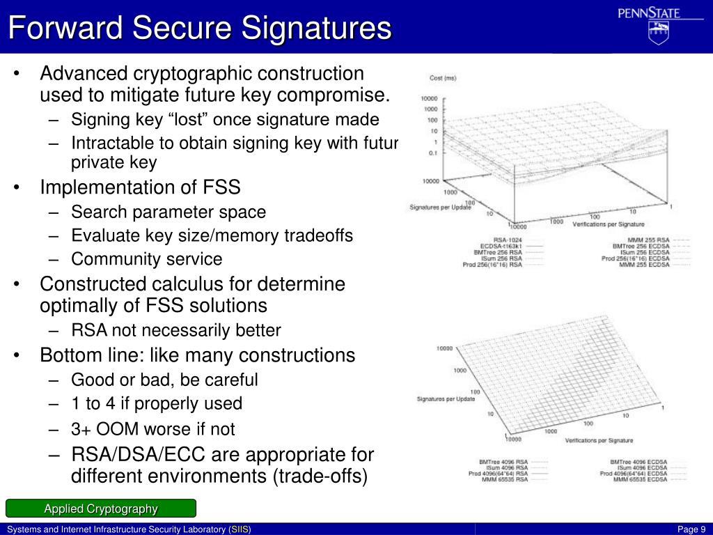 Forward Secure Signatures