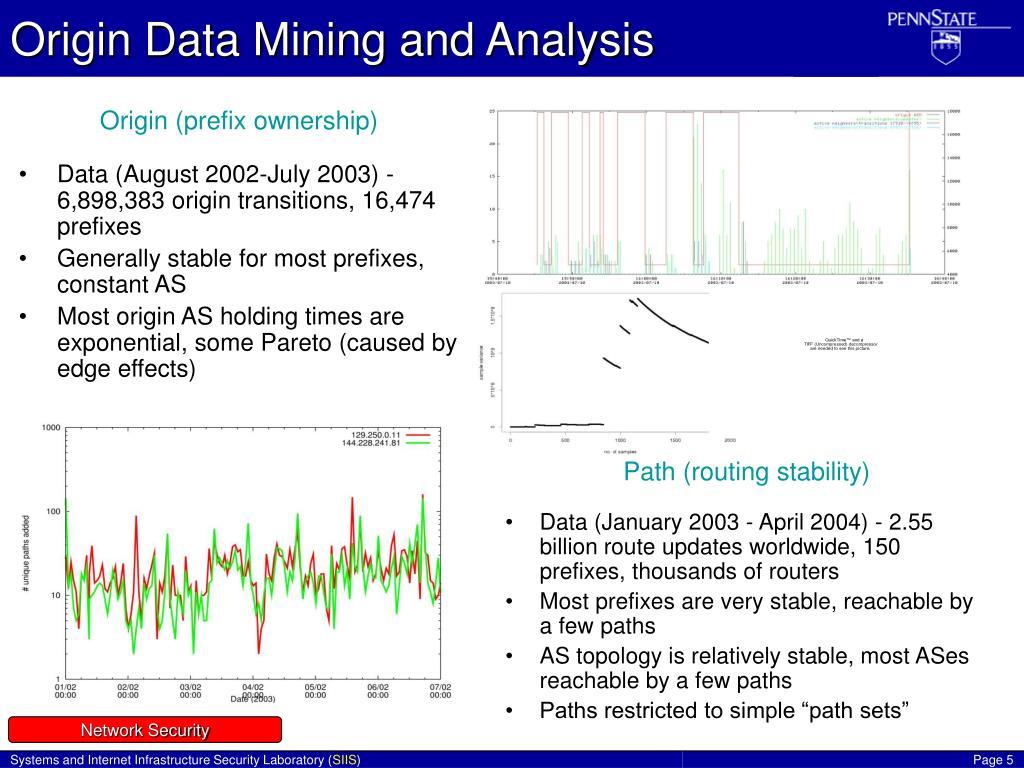Origin Data Mining and Analysis