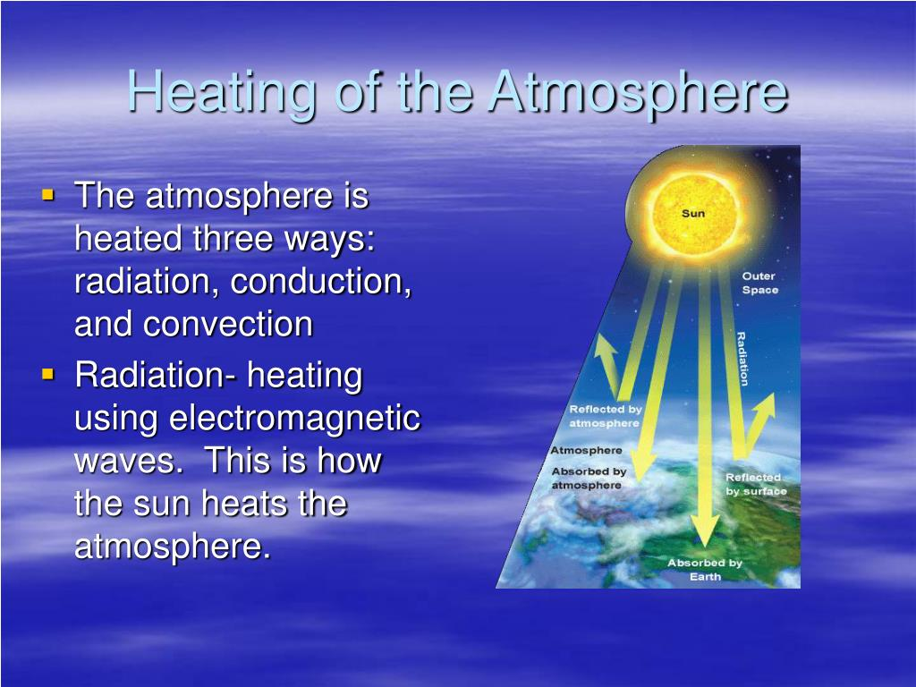 The atmosphere is heated three ways: radiation, conduction, and convection