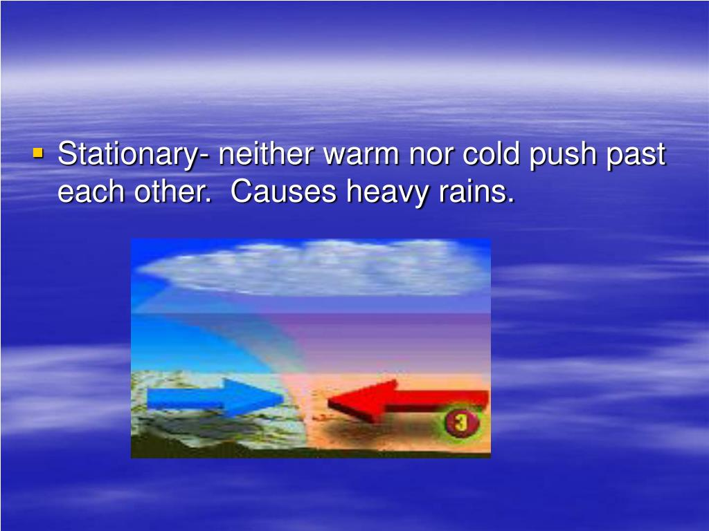 Stationary- neither warm nor cold push past each other.  Causes heavy rains.