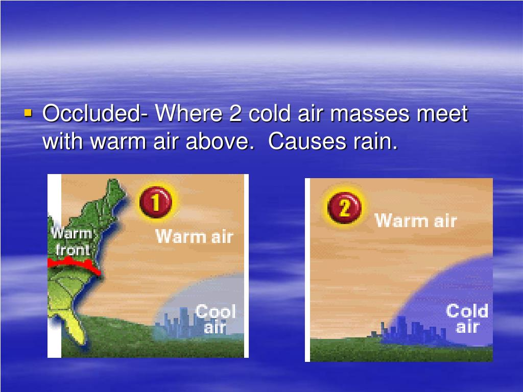 Occluded- Where 2 cold air masses meet with warm air above.  Causes rain.