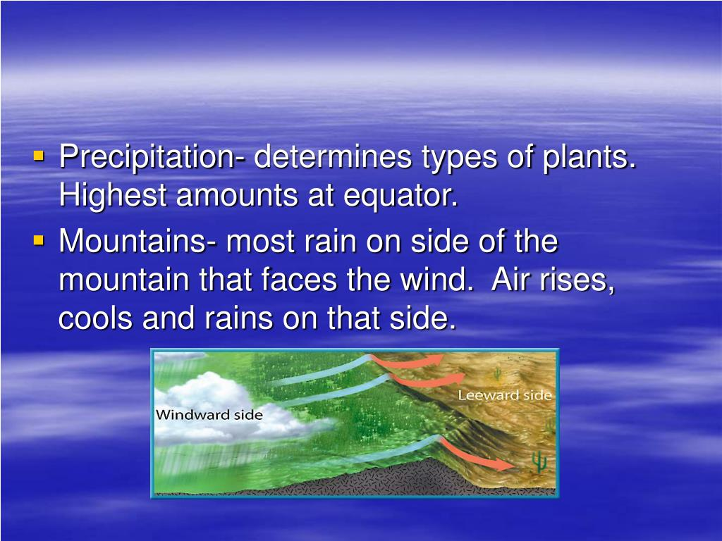 Precipitation- determines types of plants.  Highest amounts at equator.