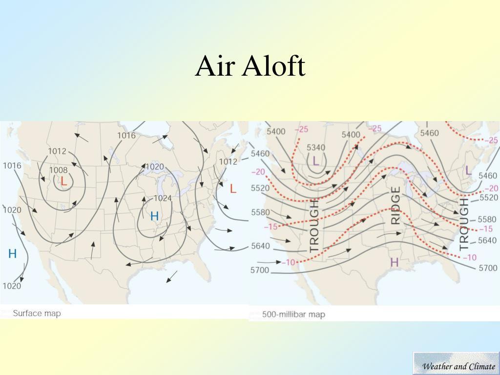 Air Aloft