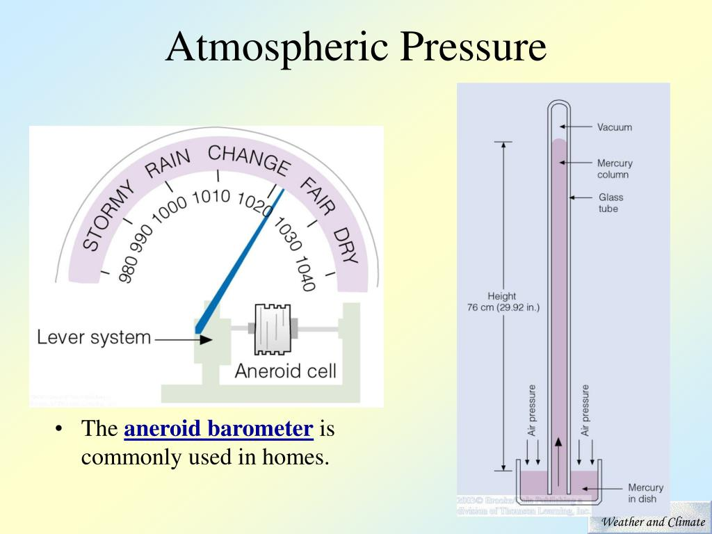 "Also called ""Barometric Pressure"""