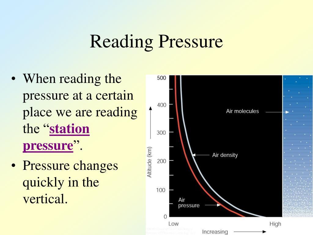 Reading Pressure