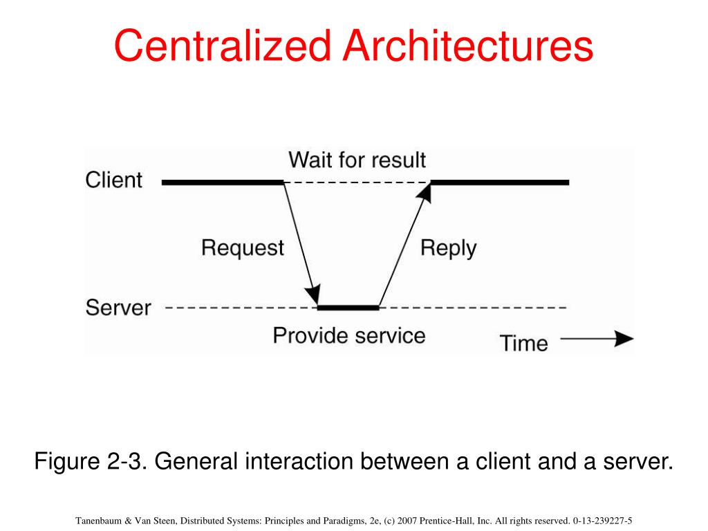 Centralized Architectures