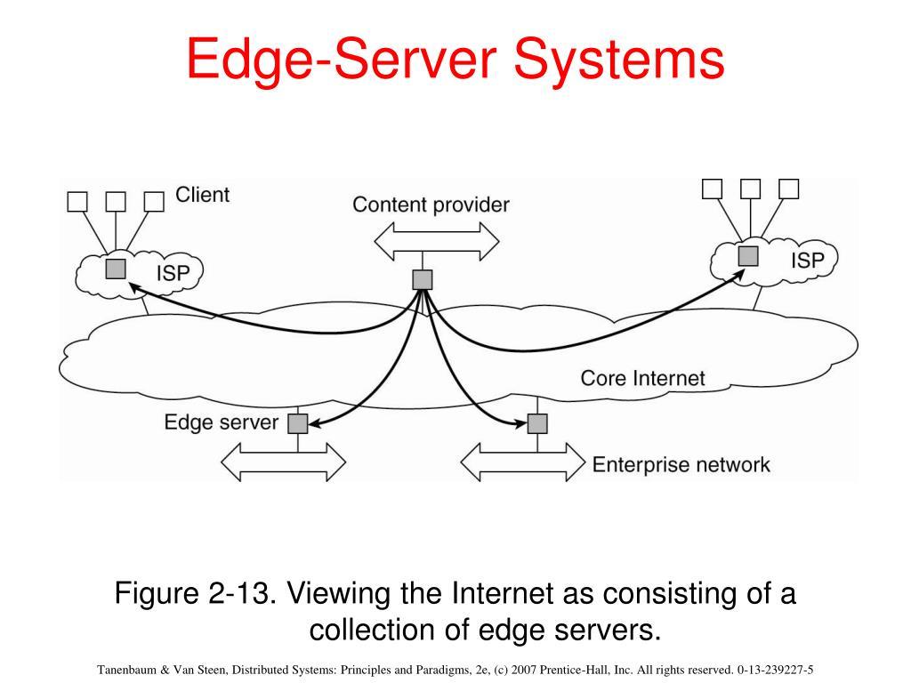 Edge-Server Systems
