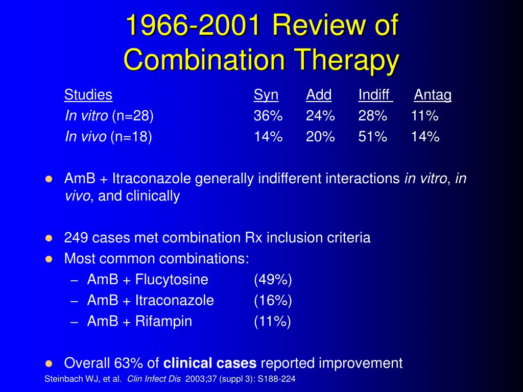 1966-2001 Review of Combination Therapy