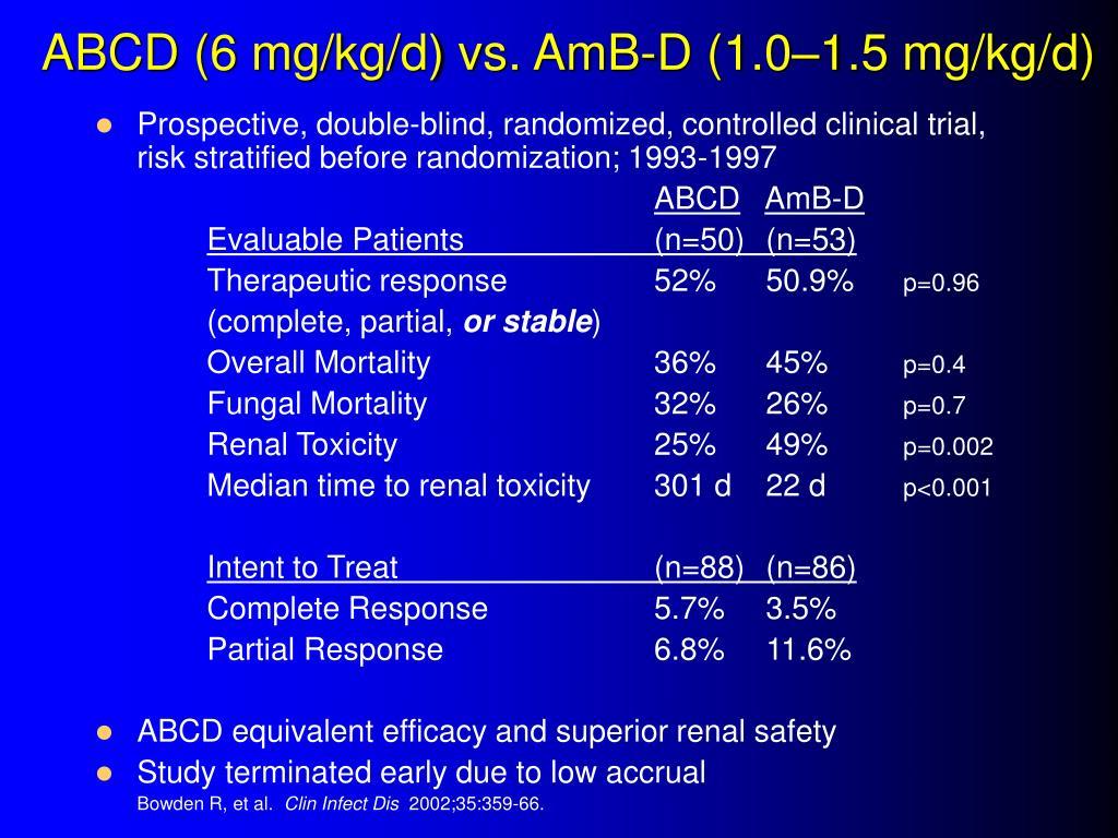 ABCD (6 mg/kg/d) vs. AmB-D (1.0–1.5 mg/kg/d)
