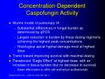concentration dependent caspofungin activity