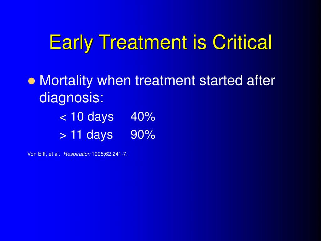 Early Treatment is Critical