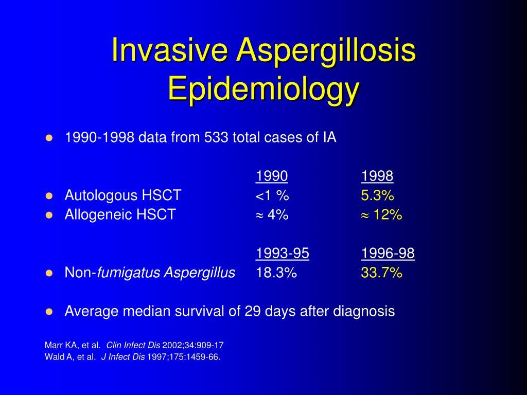 Invasive Aspergillosis Epidemiology
