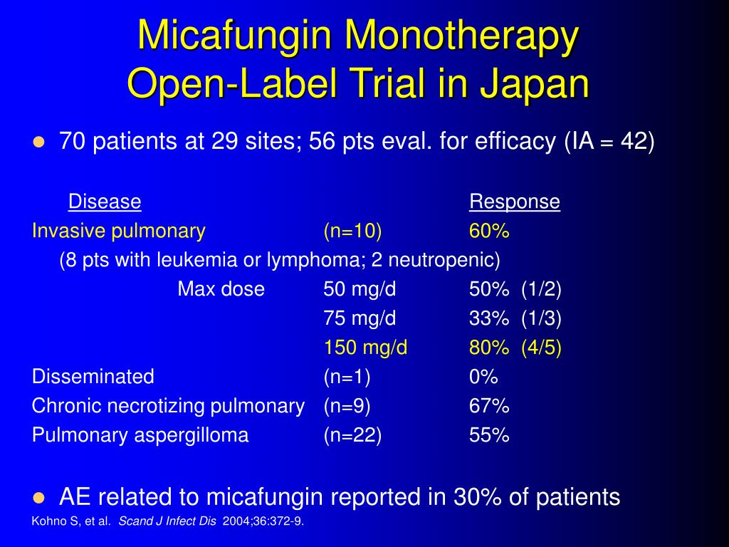 Micafungin Monotherapy