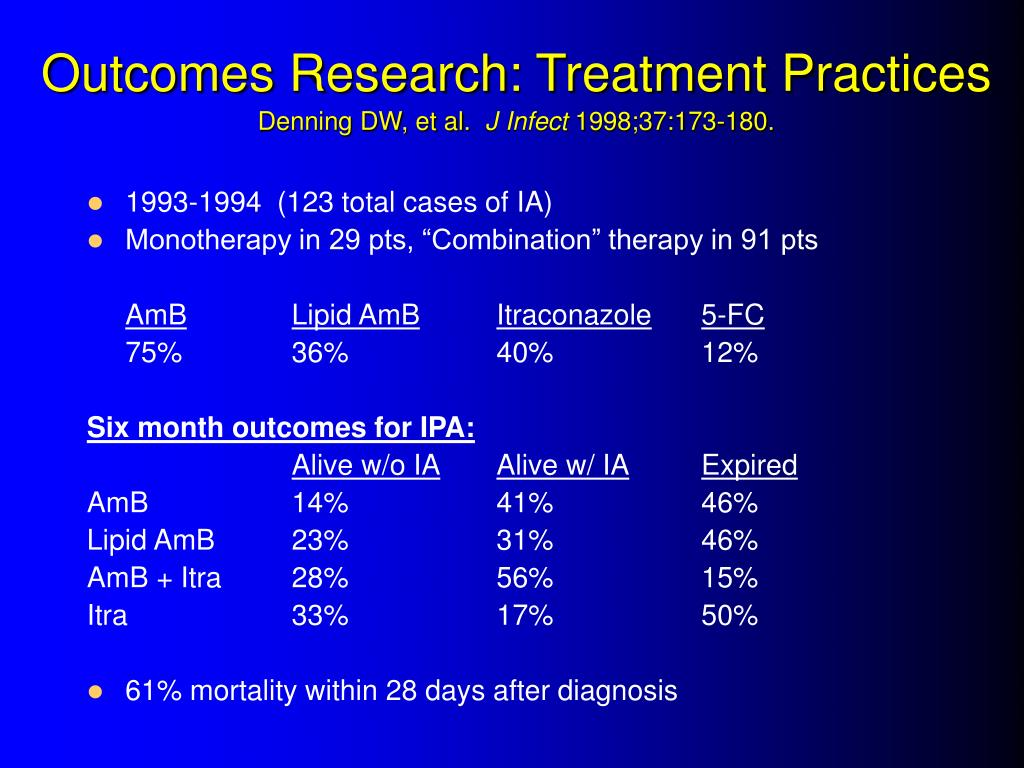 Outcomes Research: Treatment Practices