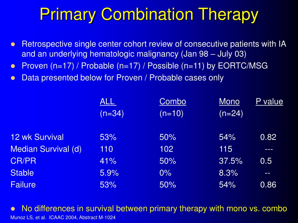 Primary Combination Therapy