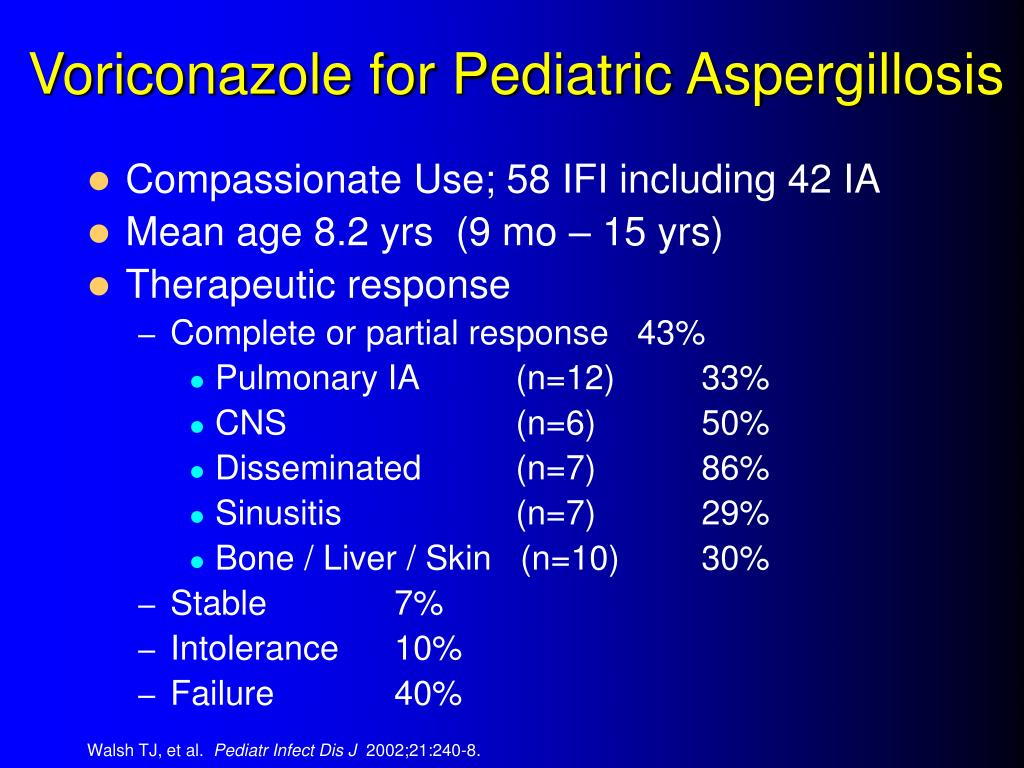 Voriconazole for Pediatric Aspergillosis