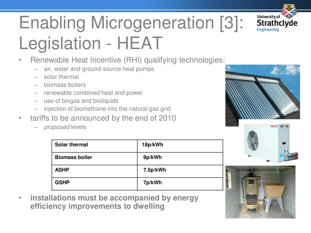Enabling Microgeneration [3]: Legislation - HEAT