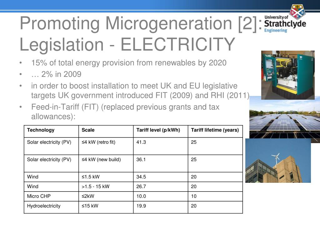 Promoting Microgeneration [2]: Legislation - ELECTRICITY