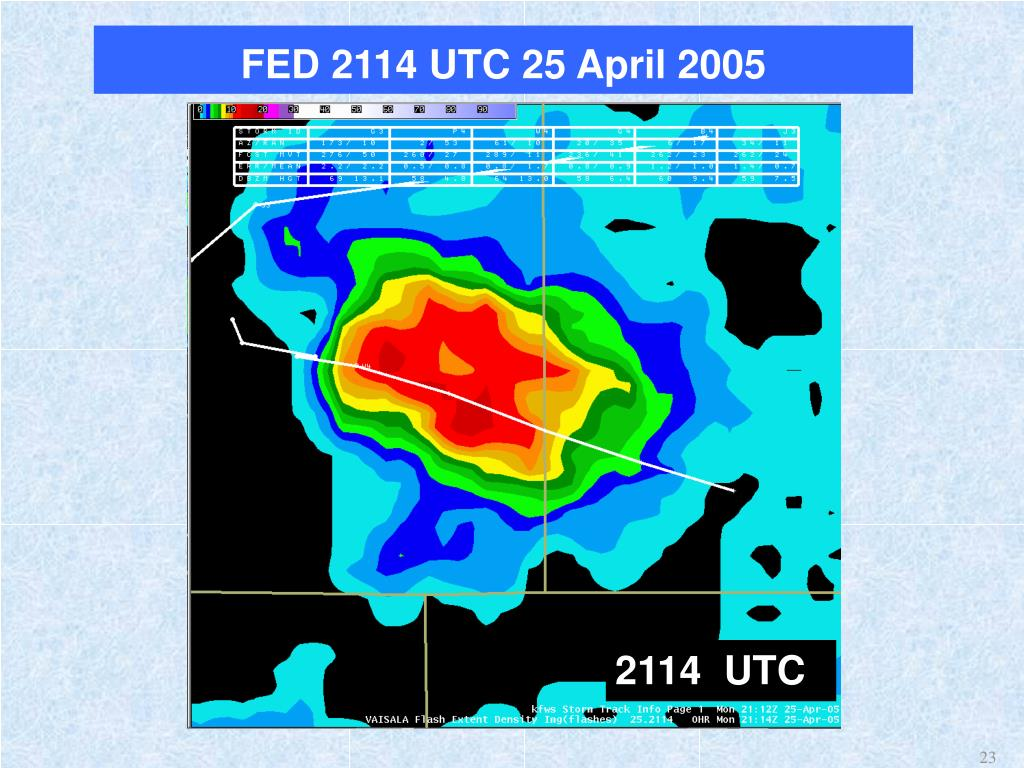 FED 2114 UTC 25 April 2005