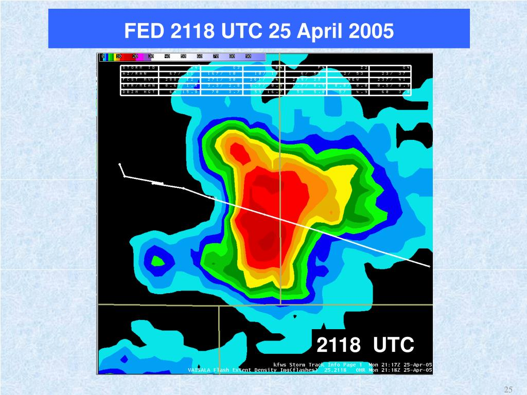 FED 2118 UTC 25 April 2005
