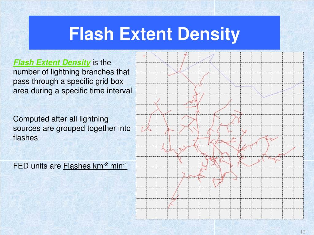 Flash Extent Density