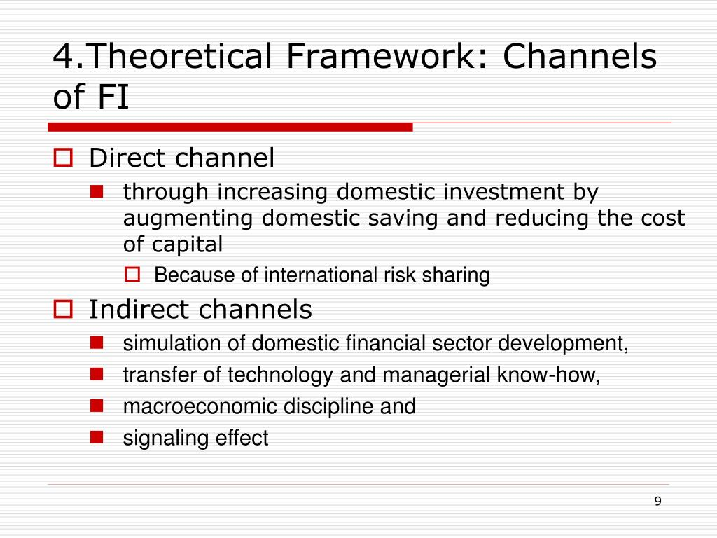 4.Theoretical Framework: Channels of FI