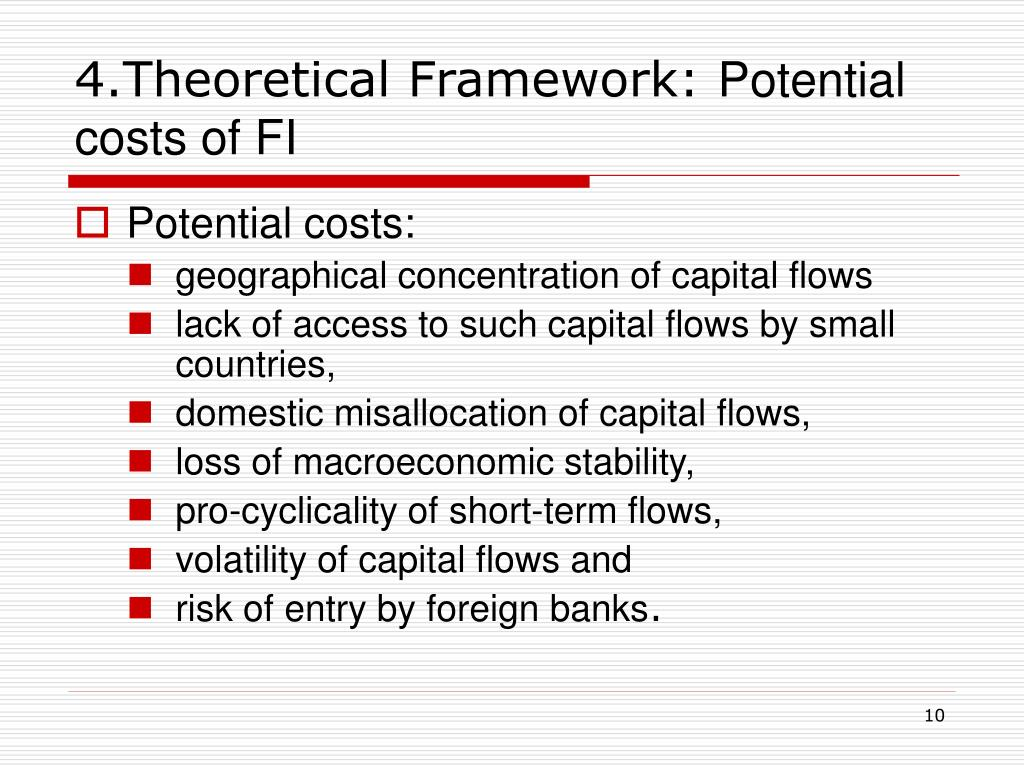 4.Theoretical Framework: