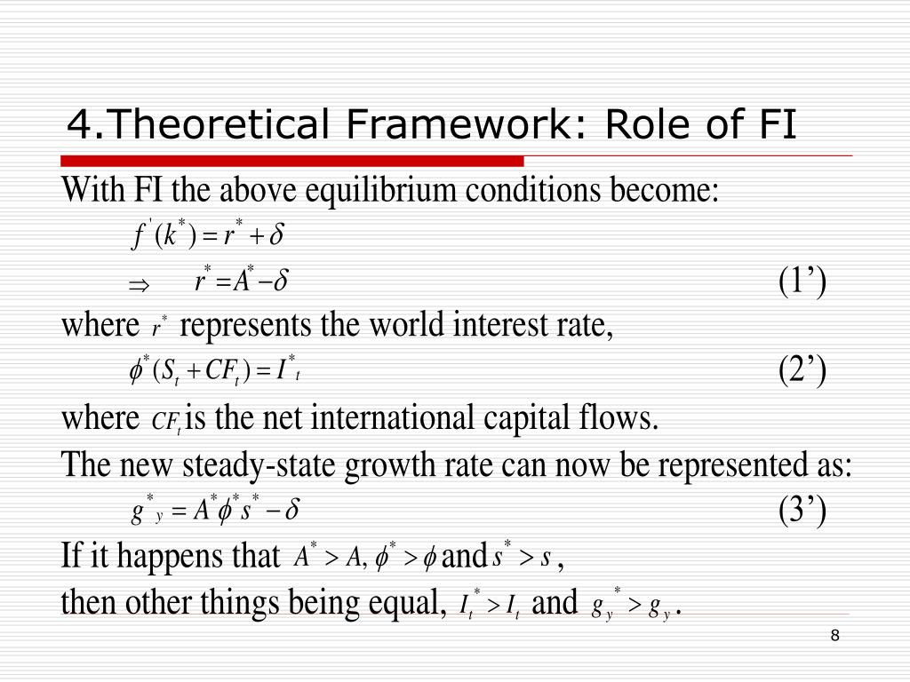4.Theoretical Framework: Role of FI