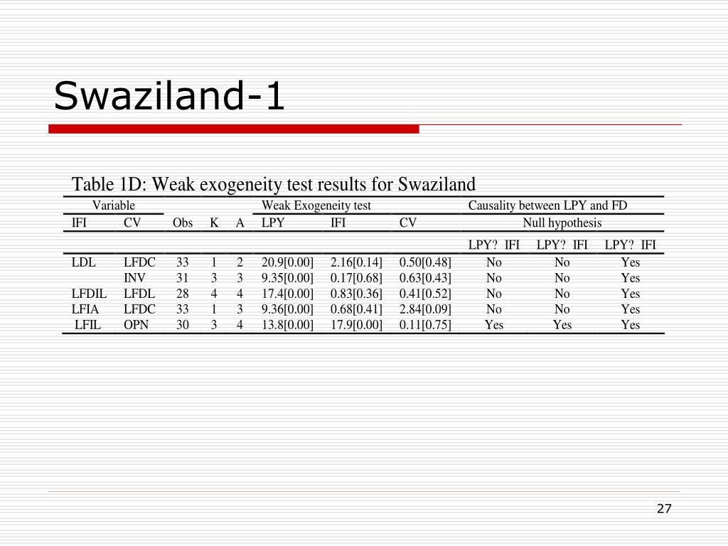 Swaziland-1