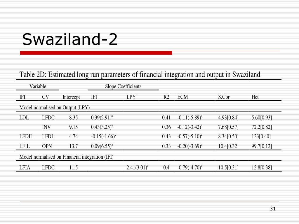 Swaziland-2