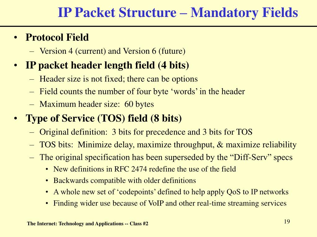 IP Packet Structure – Mandatory Fields