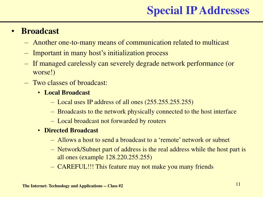 Special IP Addresses