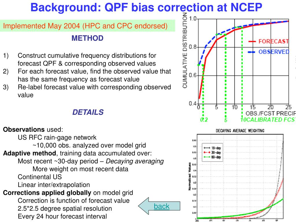 Background: QPF bias correction at NCEP