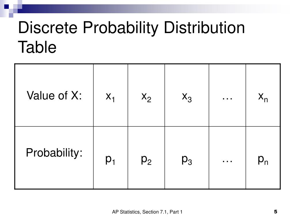 baldness and probability distribution table T table upper-tail probability: t table upper-tail probability: df 25 10 05 025 01 005 df 25 10 05 025 01 005.