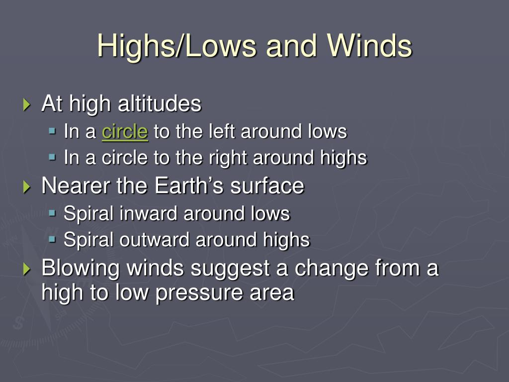 Highs/Lows and Winds