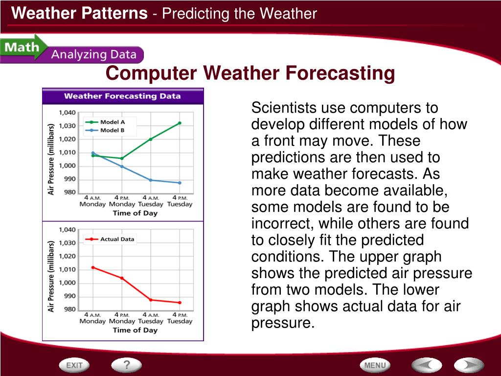 - Predicting the Weather