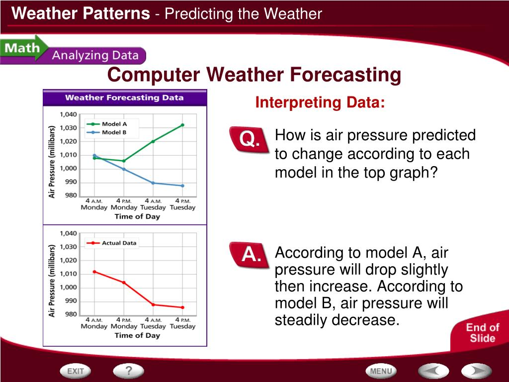 According to model A, air pressure will drop slightly then increase. According to model B, air pressure will steadily decrease.