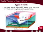 types of fronts