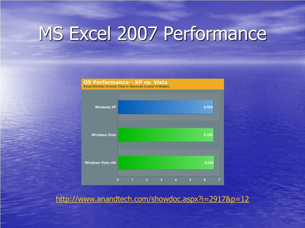 MS Excel 2007 Performance