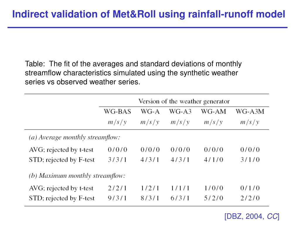 Indirect validation of Met&Roll using rainfall-runoff model