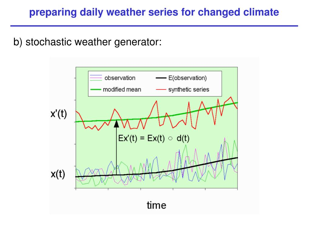 preparing daily weather series for changed climate
