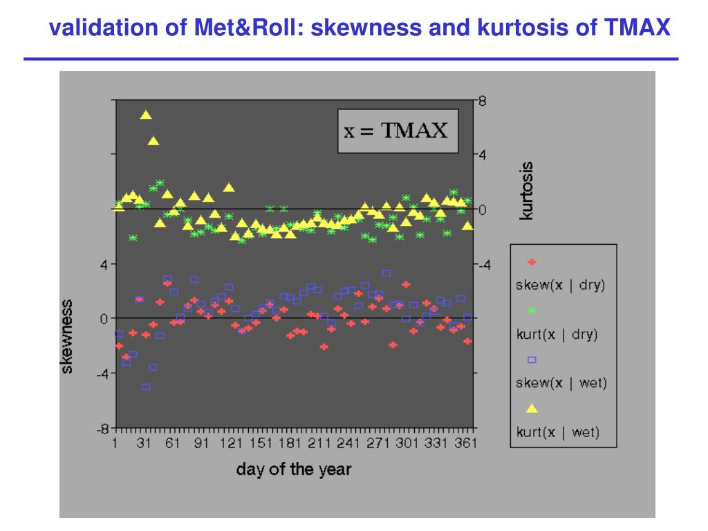 validation of Met&Roll: skewness and kurtosis of TMAX